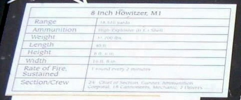 8 inch Howitzer M1 characteristics image. Click for full size.