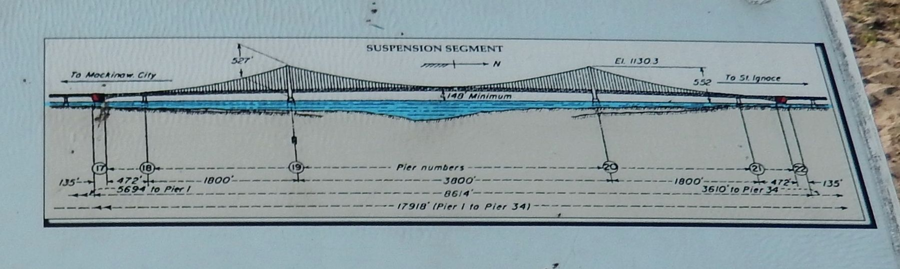 Building Mighty Mac Marker (<b><i>suspension detail</b></i>) image. Click for full size.