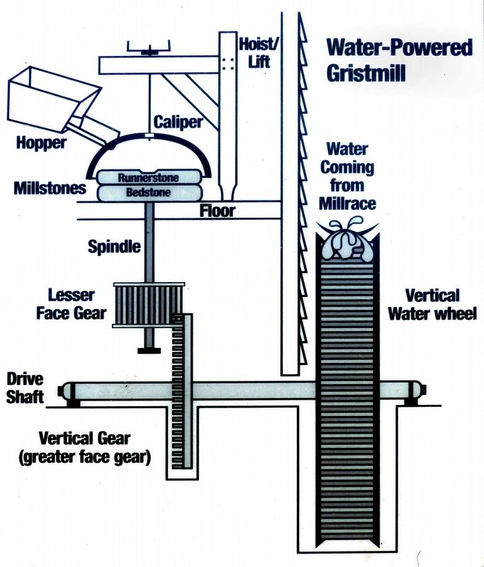 Water Powered Grist Mill image. Click for full size.