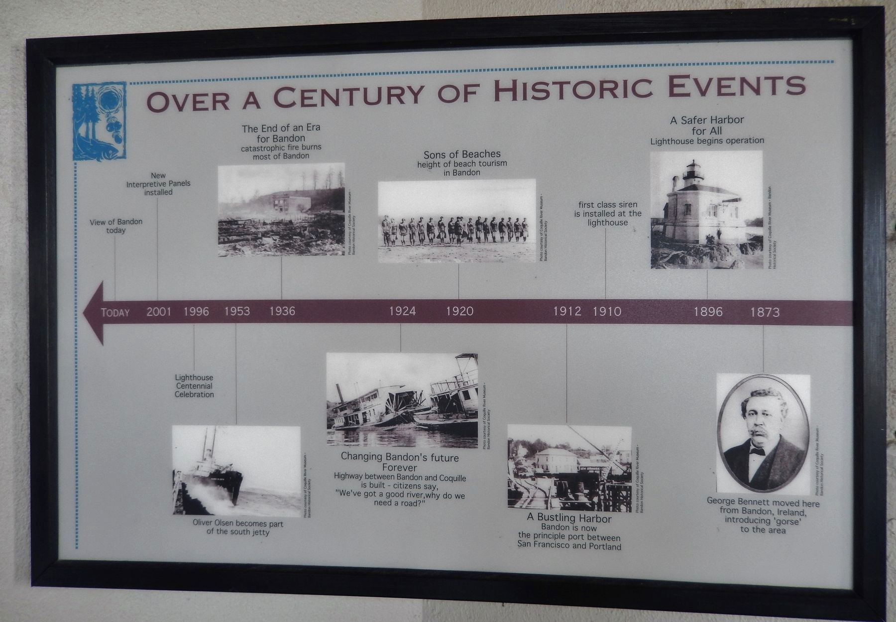 Lighthouse Events Timeline Exhibit image. Click for full size.