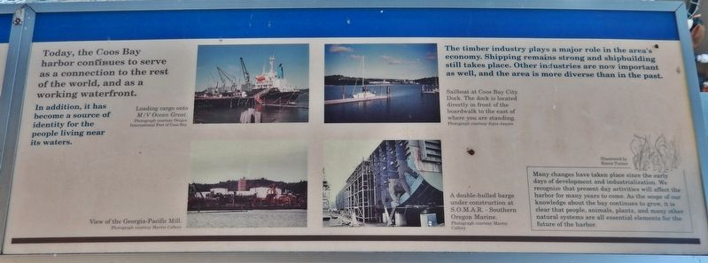 The Changing Waterfront Marker (<i>right panel</i>) image. Click for full size.