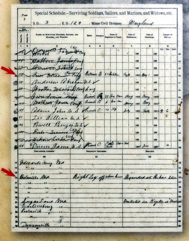 1890 Census lists Civil War veteran — Elias Price image. Click for full size.