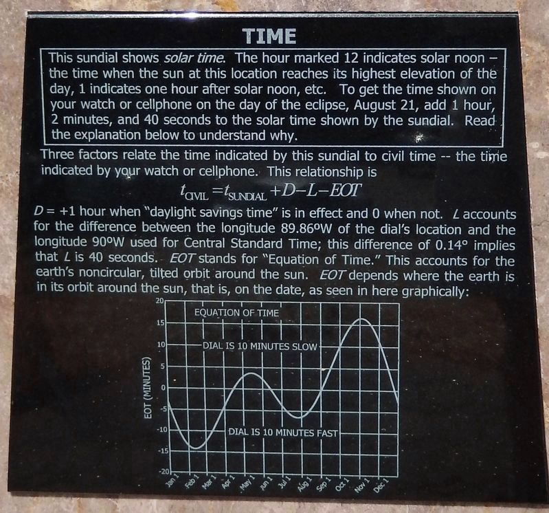 "Great American Eclipse of 2017 Sundial (<i>""Time"" panel</i>) image. Click for full size."