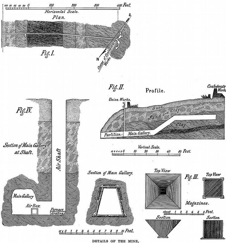 Details of the Mine image. Click for full size.