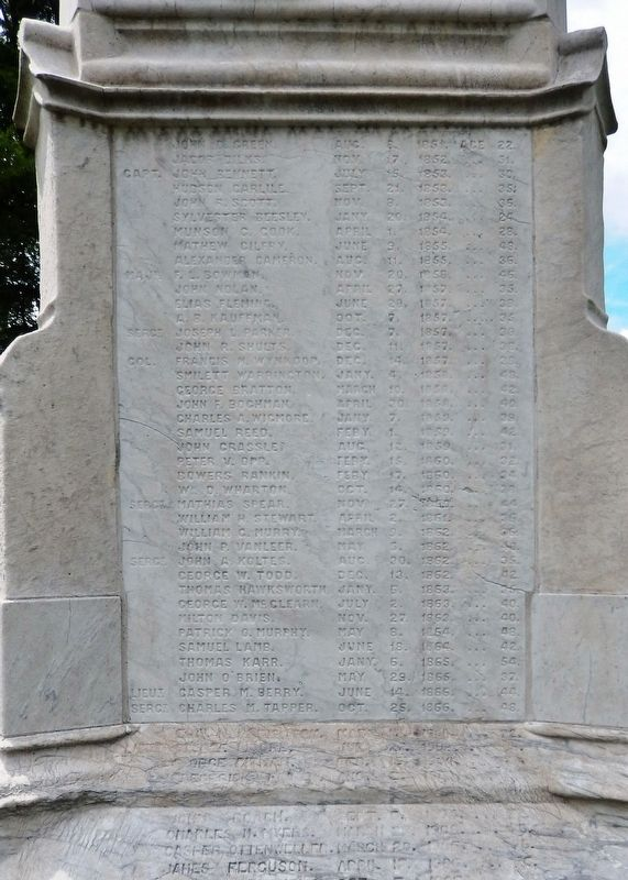 Mexican-American War Monument<br>(<i>east name panel</i>) image. Click for full size.