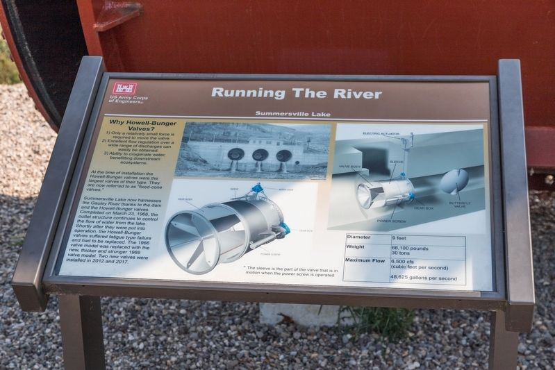 Running the River Interpretive Panel image. Click for full size.