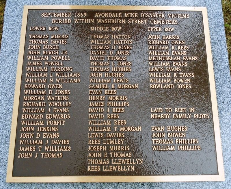 Avondale Mine Disaster Victims Honor Roll Marker image. Click for full size.