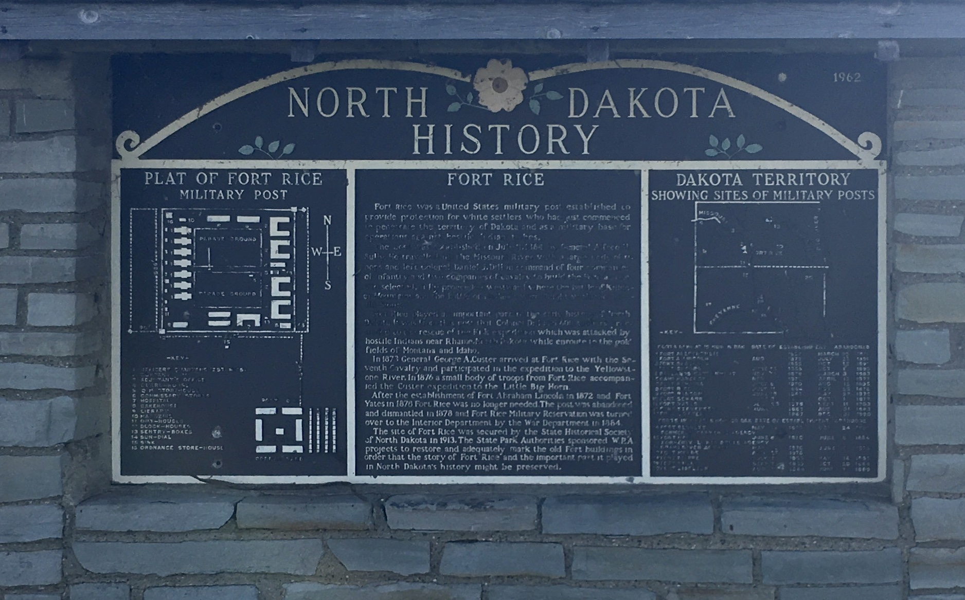 Fort Rice Marker