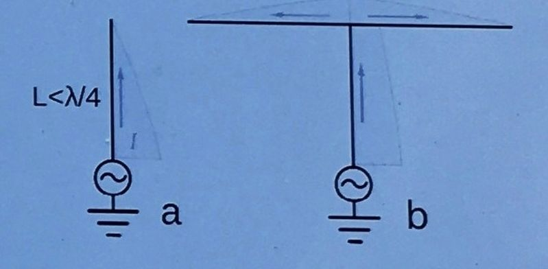 Photo Insert: vertical antenna (a) and T antenna (b) diagram image. Click for full size.