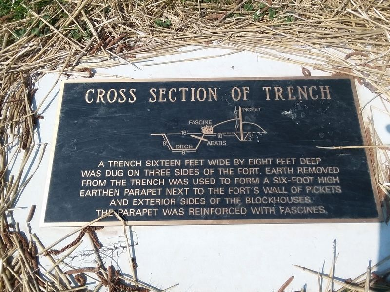 Wayne's Water Supply Trench Marker image. Click for full size.