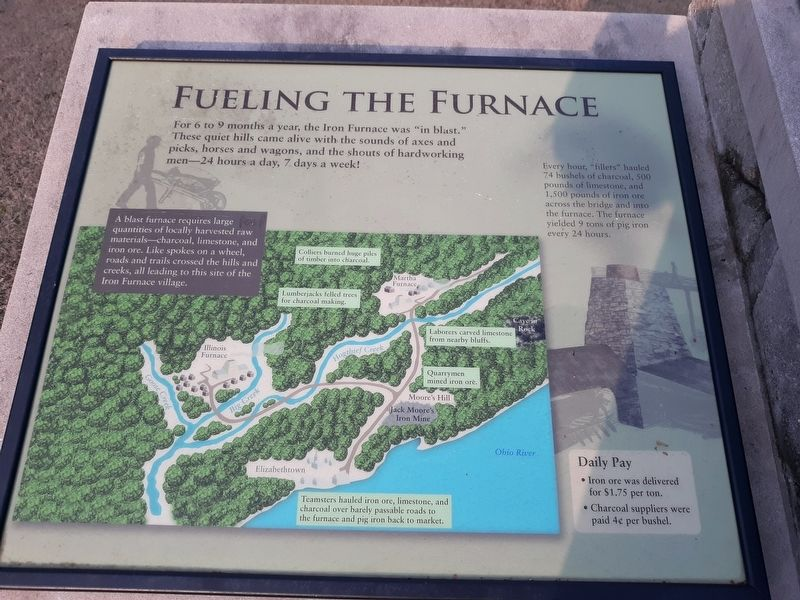 Fueling The Furnace Marker image. Click for full size.