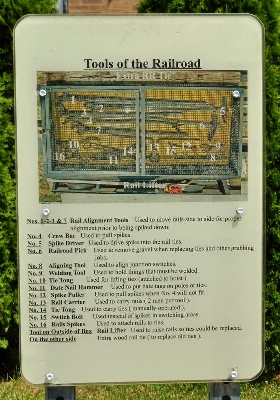 Tools of the Railroad Marker image. Click for full size.