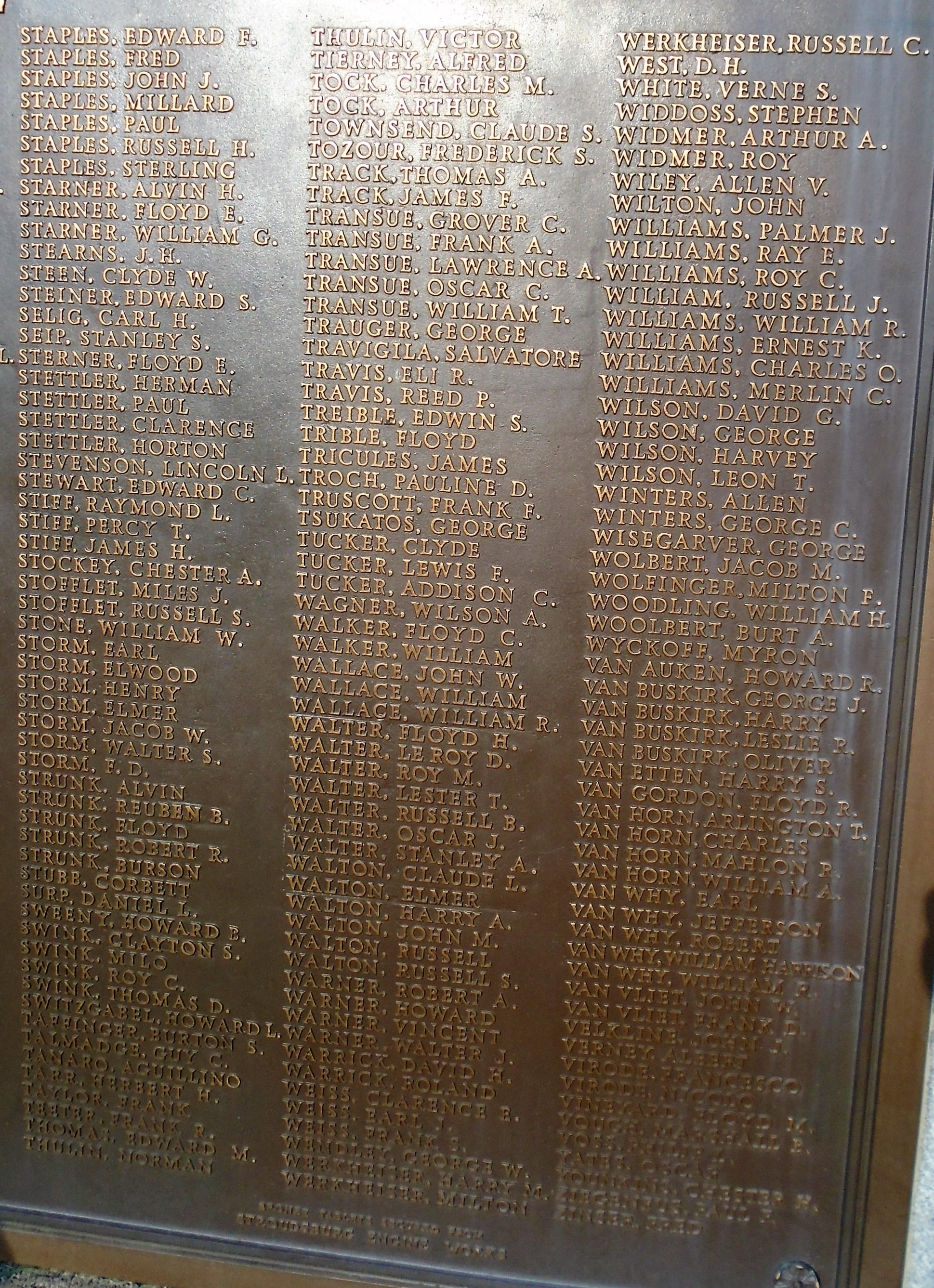 World War Memorial Honor Roll Detail