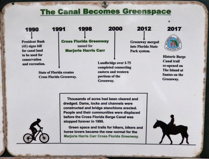The Canal Story Marker (<i>panel 4</i>) image. Click for full size.